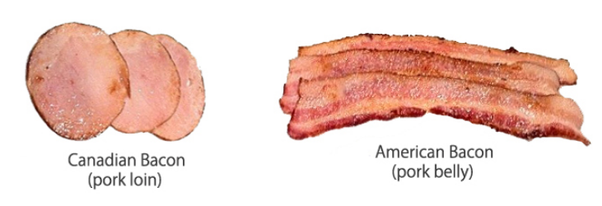 The Truth About Canadian Bacon